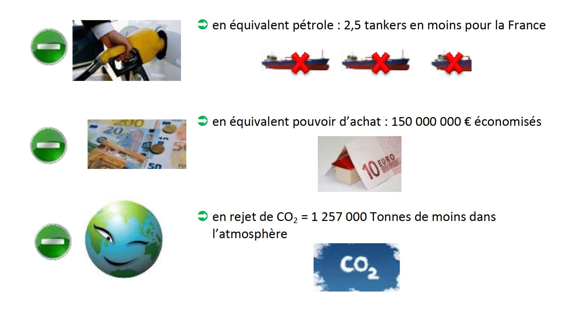 economie-energie-changement-fenetre