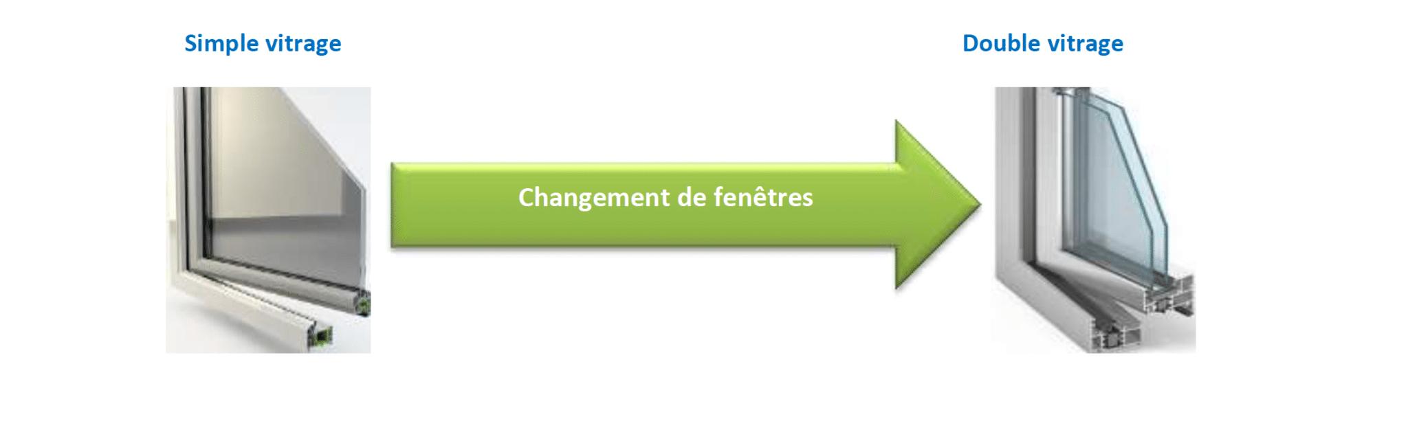 renovation-fenetre-menuiserie-chevallier-orleans