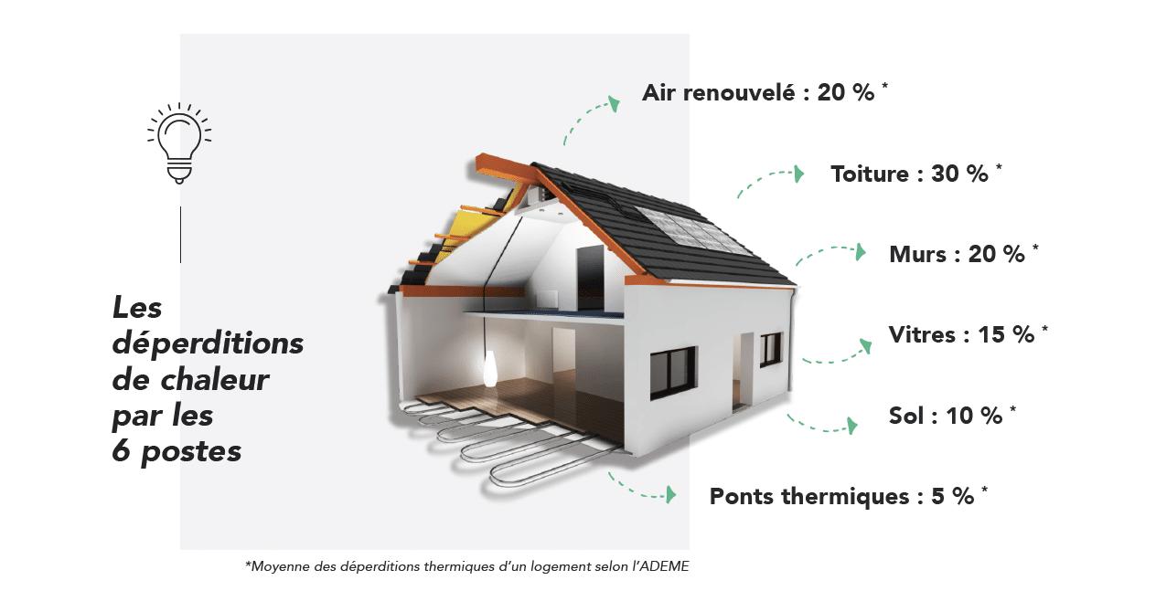 economie-d-energie-2019-menuiserie-orleans